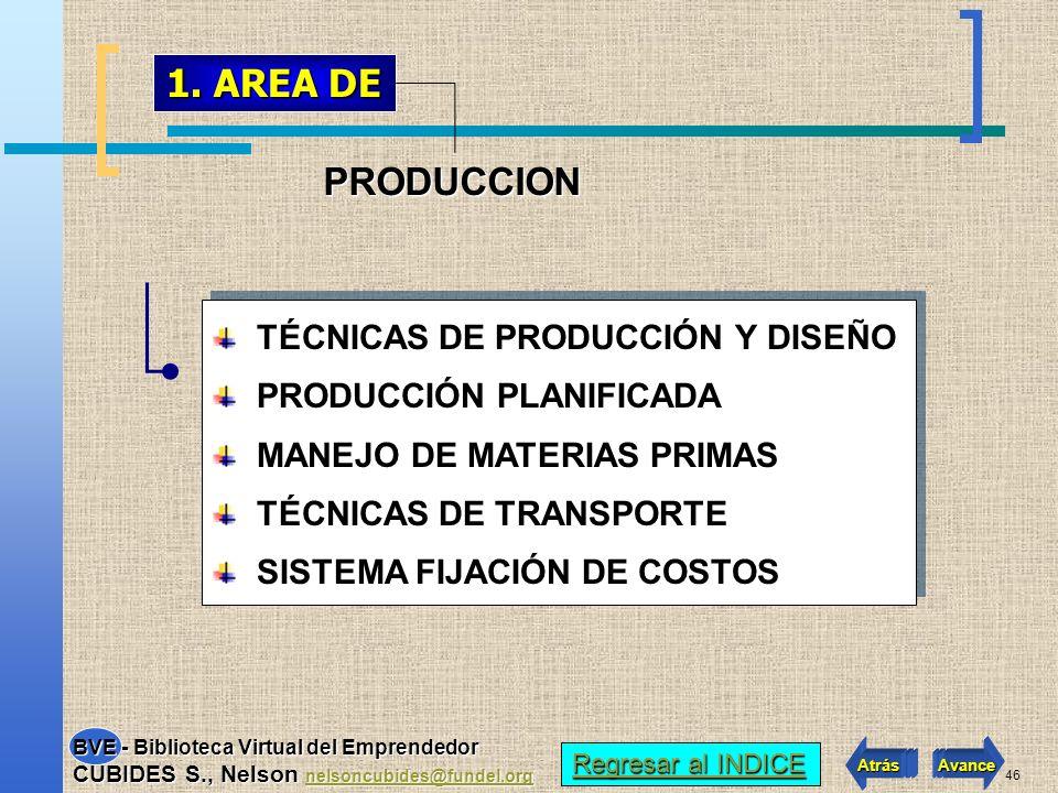 1. AREA DE PRODUCCION TÉCNICAS DE PRODUCCIÓN Y DISEÑO