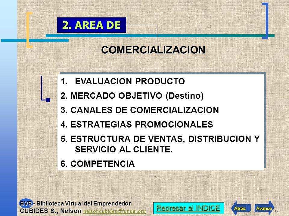 2. AREA DE COMERCIALIZACION EVALUACION PRODUCTO