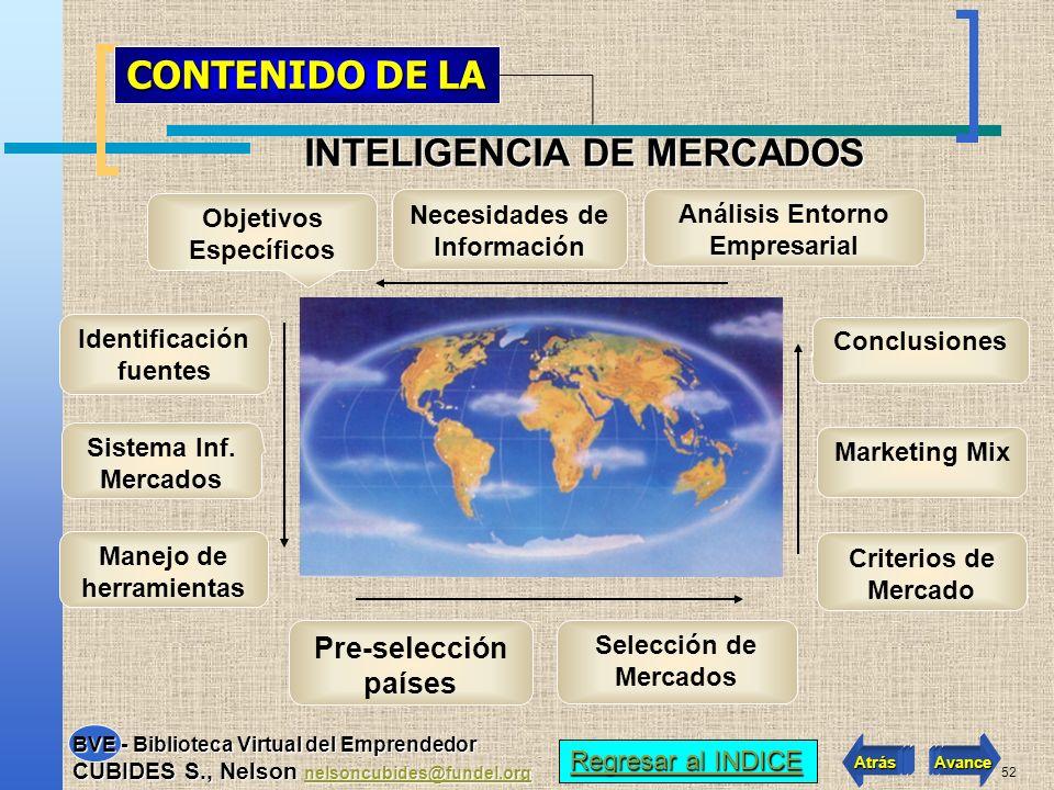 Objetivos Específicos Necesidades de Información