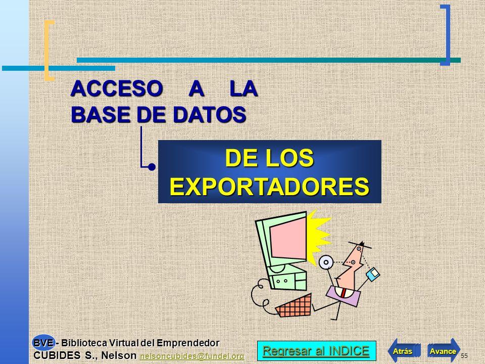 DE LOS EXPORTADORES ACCESO A LA BASE DE DATOS Regresar al INDICE