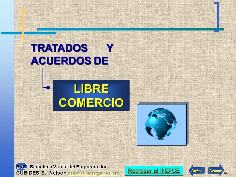 LIBRE COMERCIO TRATADOS Y ACUERDOS DE Regresar al INDICE