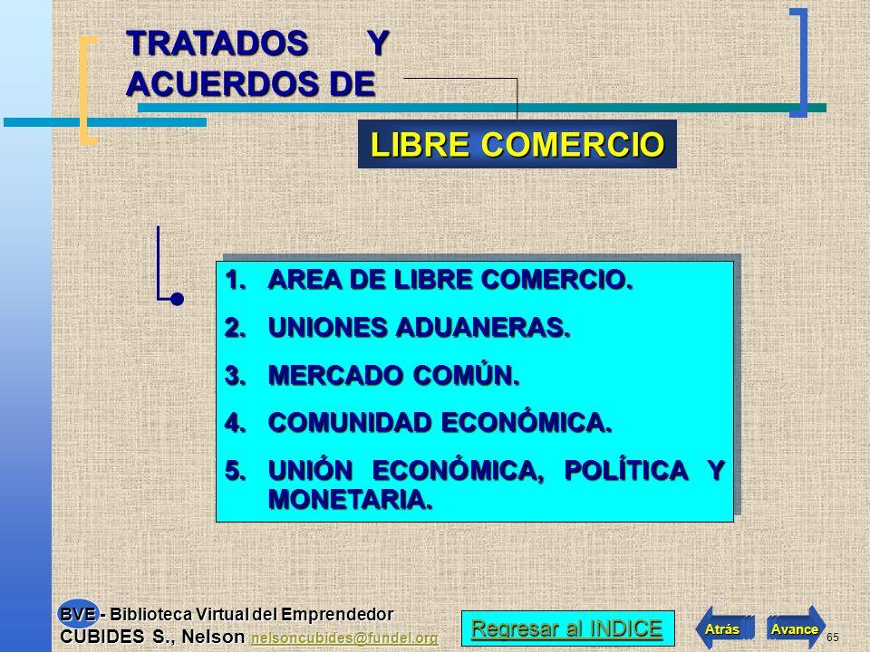 TRATADOS Y ACUERDOS DE LIBRE COMERCIO AREA DE LIBRE COMERCIO.