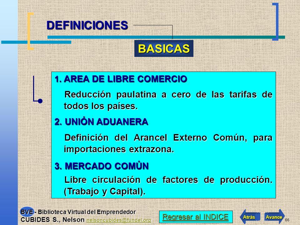 DEFINICIONES BASICAS. 1. AREA DE LIBRE COMERCIO. Reducción paulatina a cero de las tarifas de todos los países.