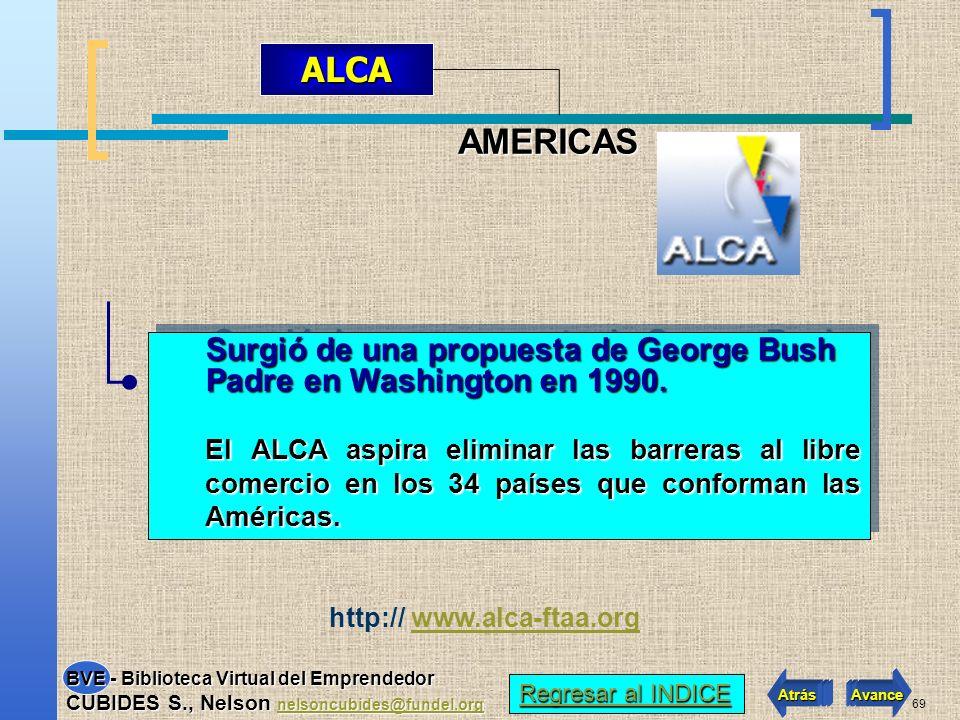 http:// www.alca-ftaa.org