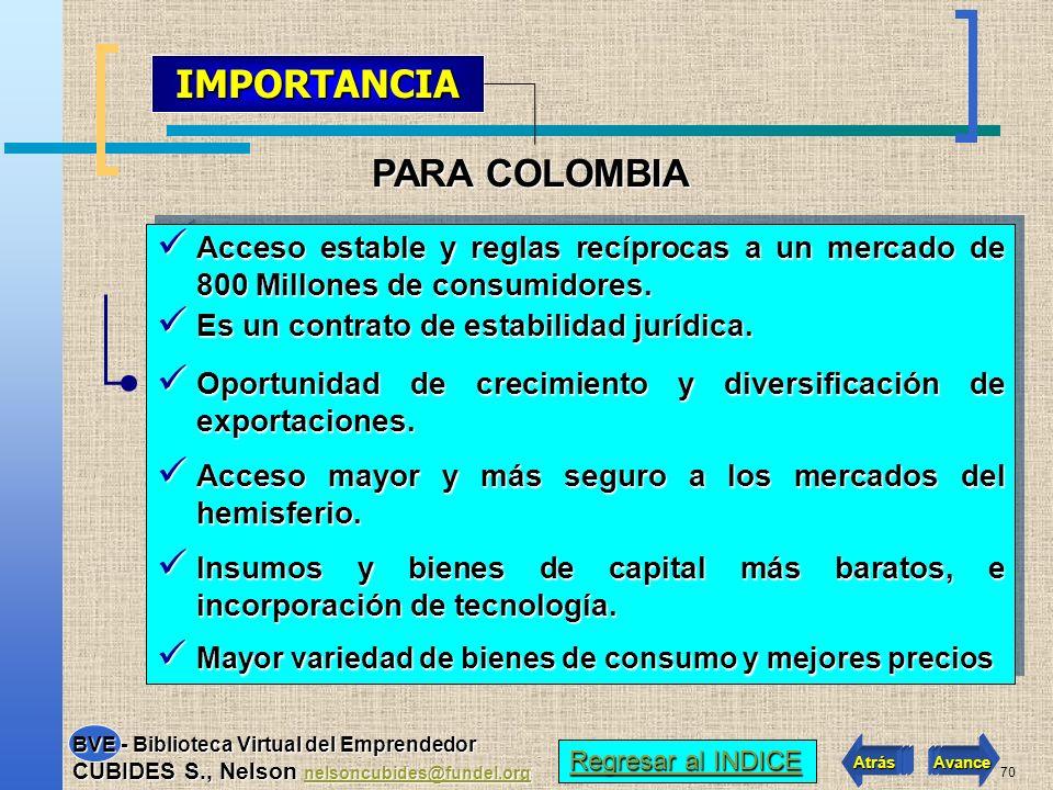 IMPORTANCIA PARA COLOMBIA