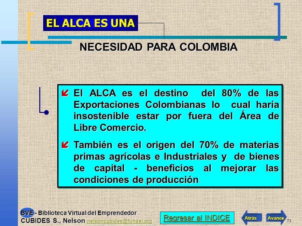 NECESIDAD PARA COLOMBIA