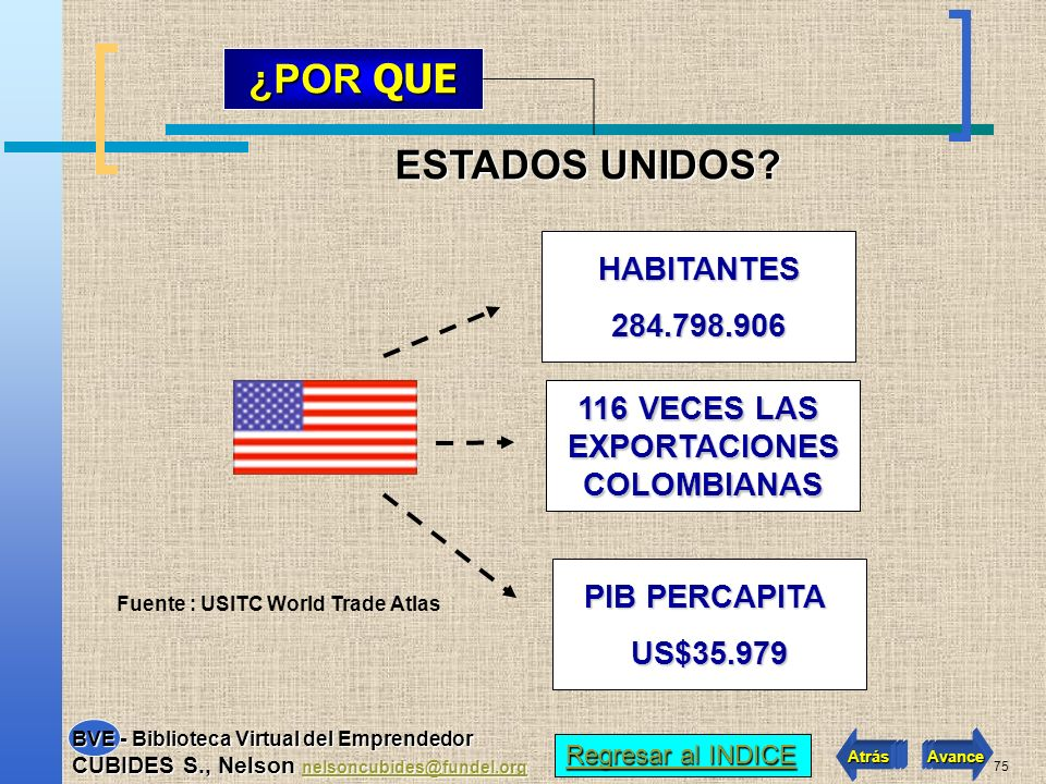 Fuente : USITC World Trade Atlas