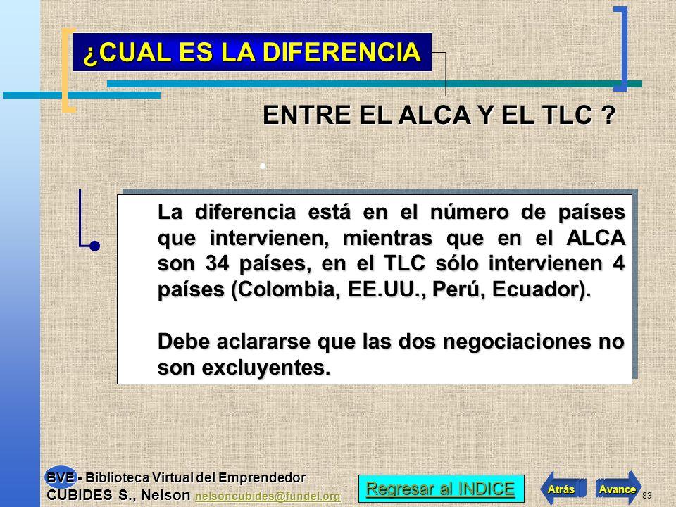 ¿CUAL ES LA DIFERENCIA ENTRE EL ALCA Y EL TLC