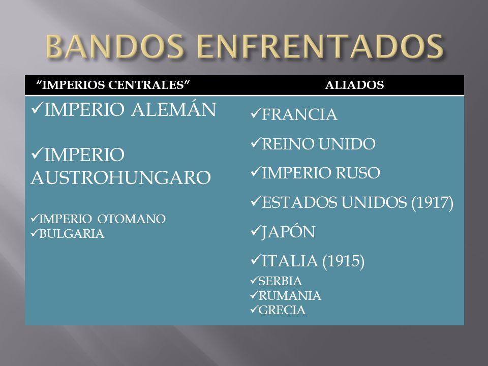 BANDOS ENFRENTADOS IMPERIO ALEMÁN IMPERIO AUSTROHUNGARO FRANCIA