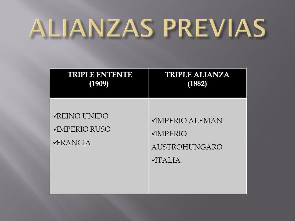 ALIANZAS PREVIAS TRIPLE ENTENTE (1909) TRIPLE ALIANZA (1882)