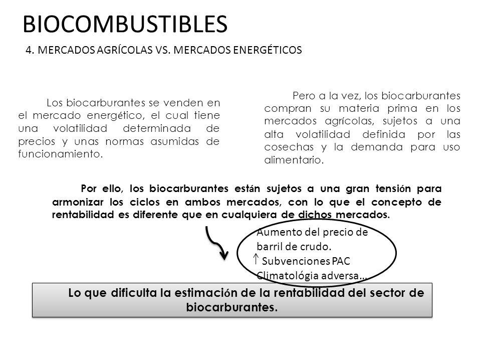 BIOCOMBUSTIBLES 4. MERCADOS AGRÍCOLAS VS. MERCADOS ENERGÉTICOS