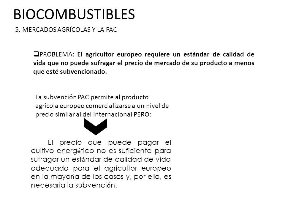 BIOCOMBUSTIBLES 5. MERCADOS AGRÍCOLAS Y LA PAC