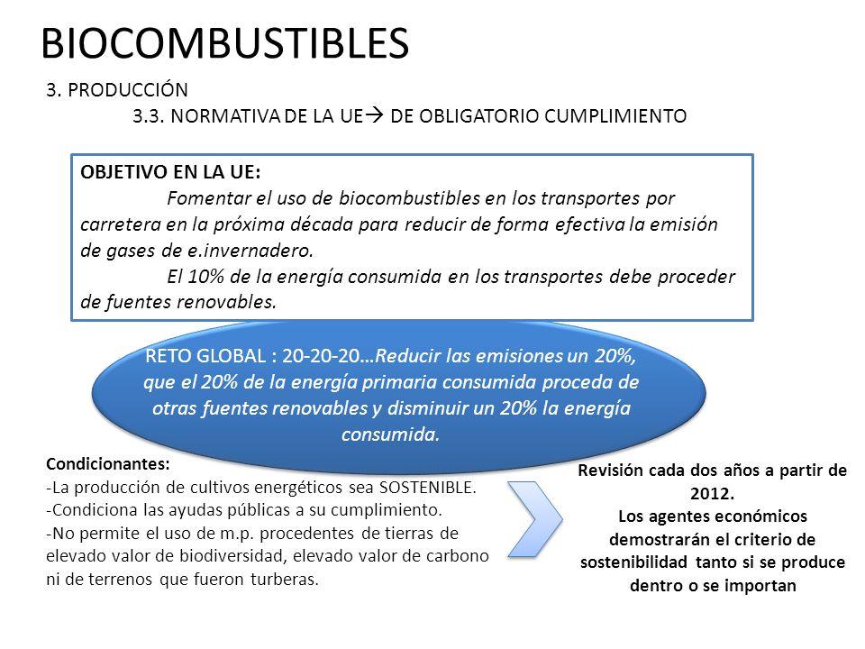 Revisión cada dos años a partir de 2012.