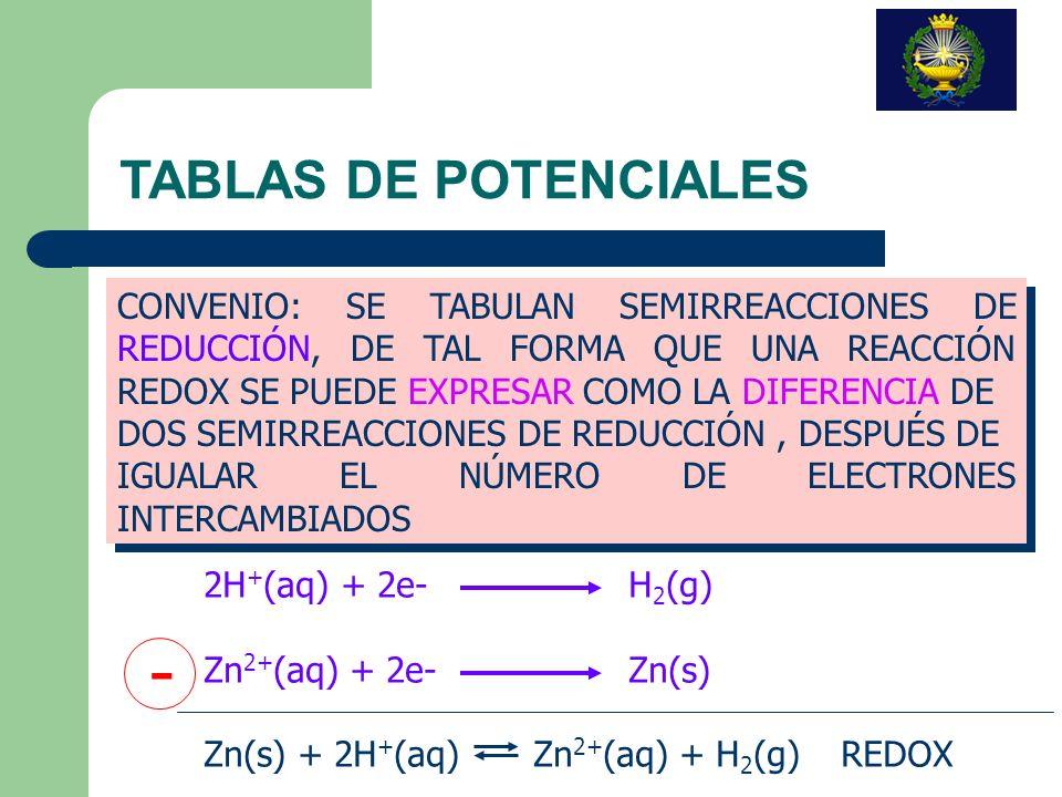 - TABLAS DE POTENCIALES
