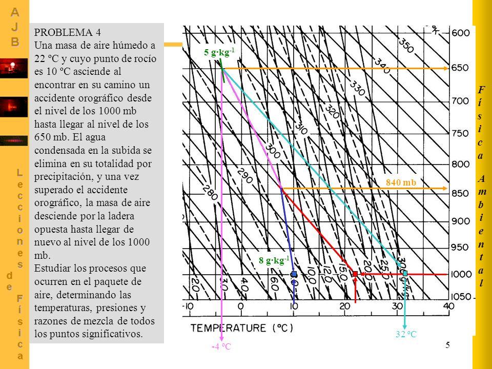 Ambiental Física. PROBLEMA 4.