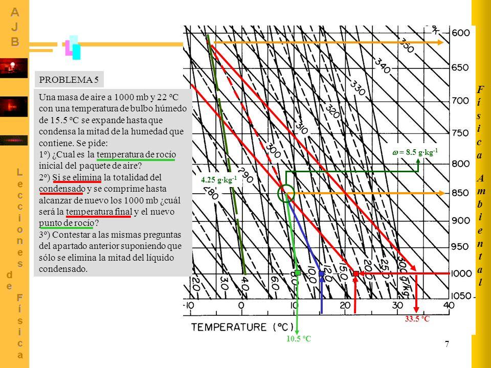 Física Ambiental PROBLEMA 5