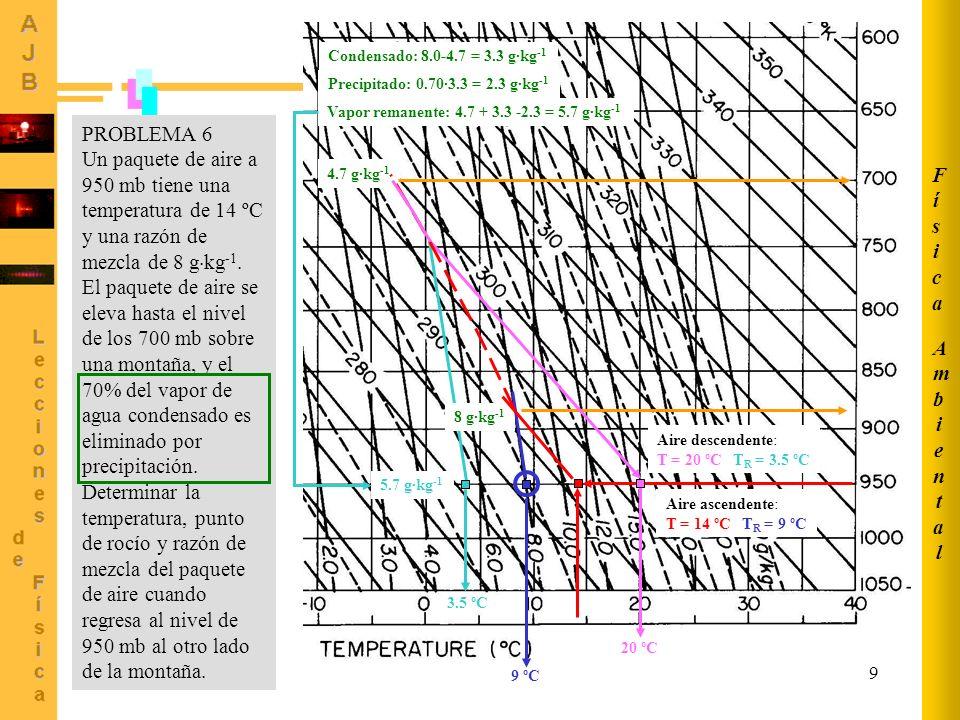 AmbientalFísica. Condensado: 8.0-4.7 = 3.3 g·kg-1. Precipitado: 0.70·3.3 = 2.3 g·kg-1. Vapor remanente: 4.7 + 3.3 -2.3 = 5.7 g·kg-1.