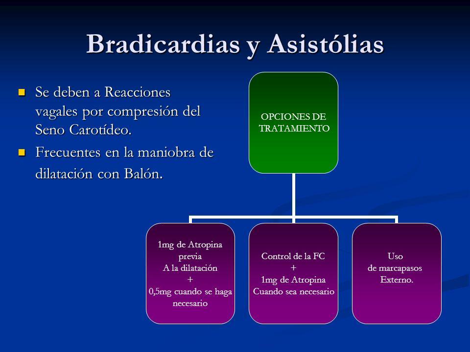 Bradicardias y Asistólias