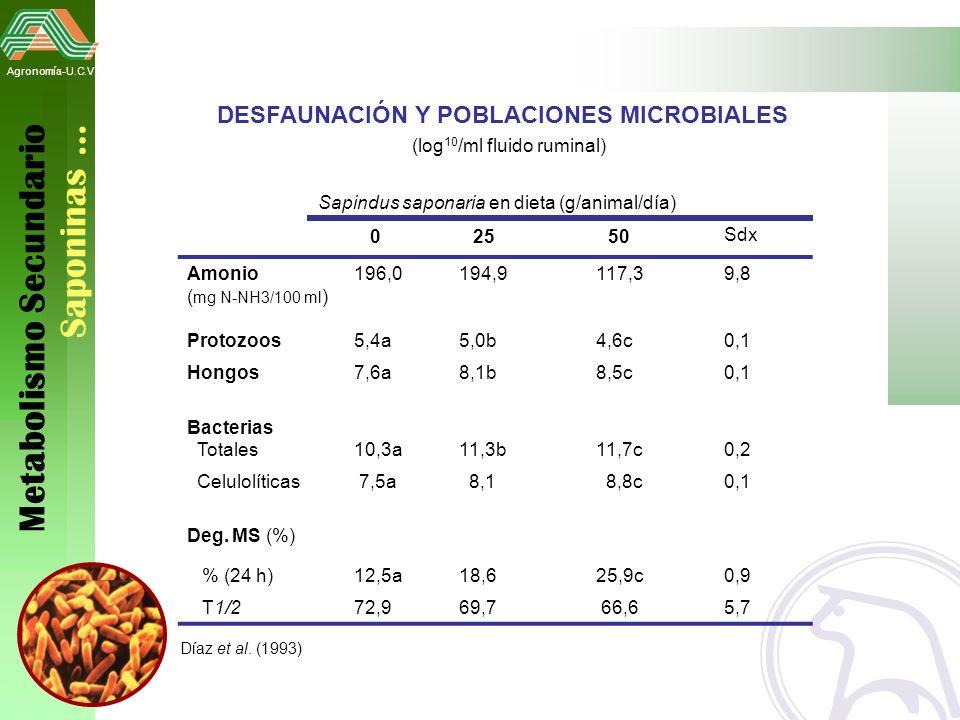 DESFAUNACIÓN Y POBLACIONES MICROBIALES