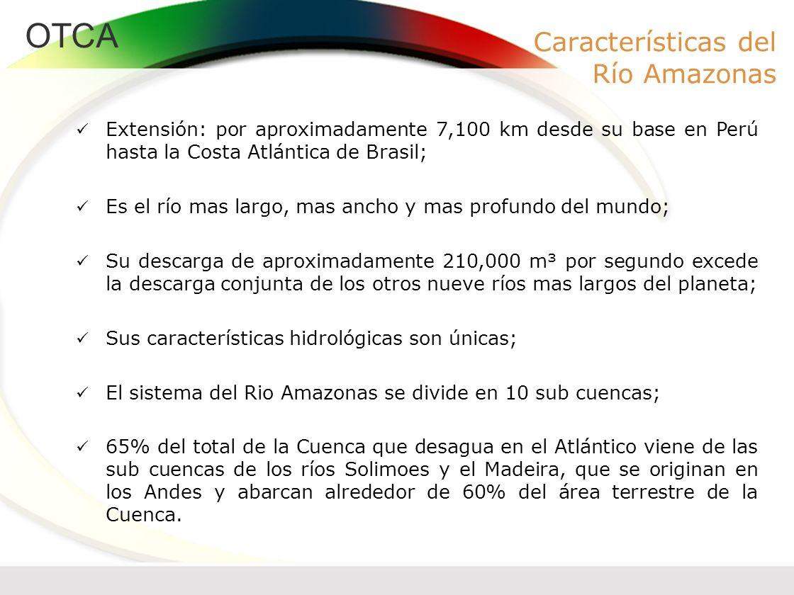 Características del Río Amazonas