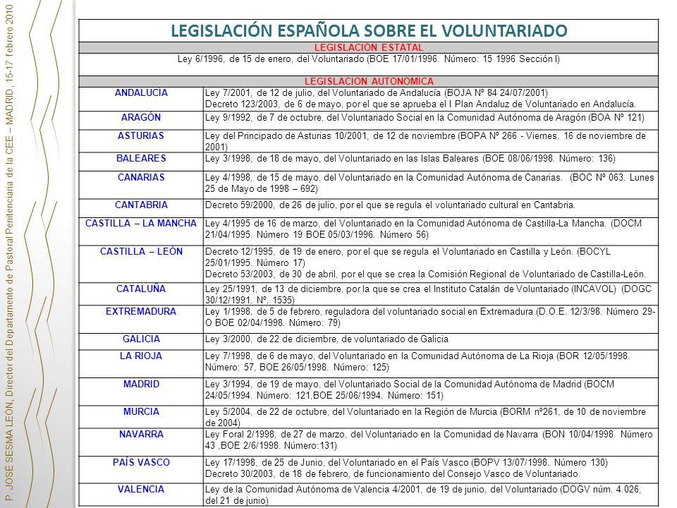 LEGISLACIÓN ESPAÑOLA SOBRE EL VOLUNTARIADO LEGISLACIÓN AUTONÓMICA