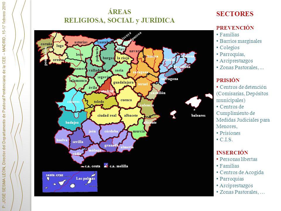 RELIGIOSA, SOCIAL y JURÍDICA