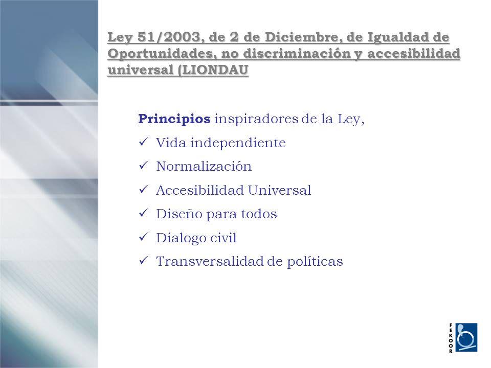 Ley 51/2003, de 2 de Diciembre, de Igualdad de Oportunidades, no discriminación y accesibilidad universal (LIONDAU