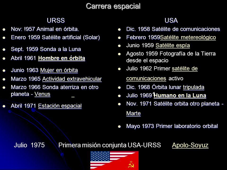 Carrera espacial URSS USA