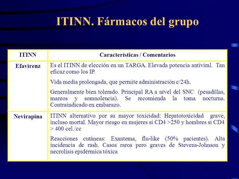 ITINN. Fármacos del grupo