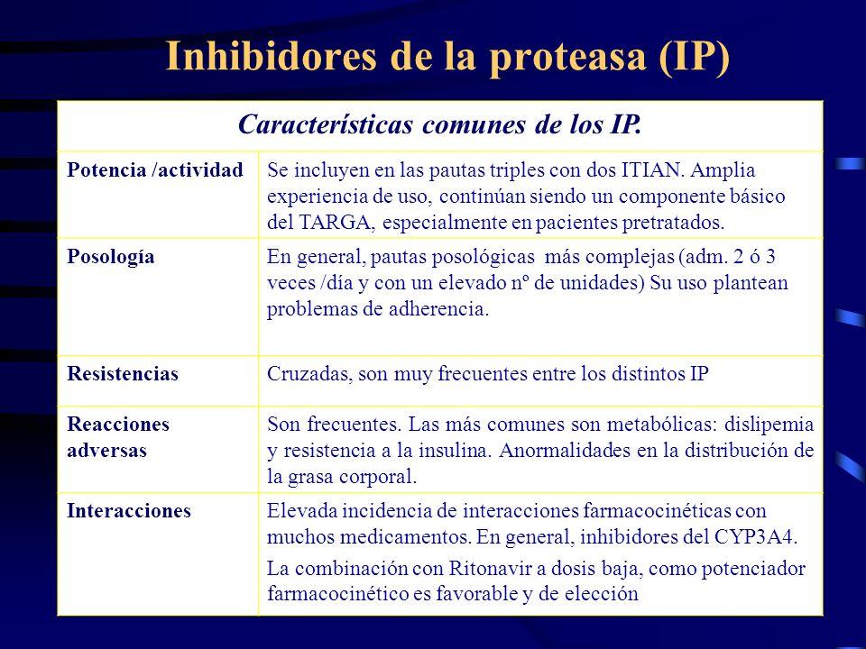 Inhibidores de la proteasa (IP)