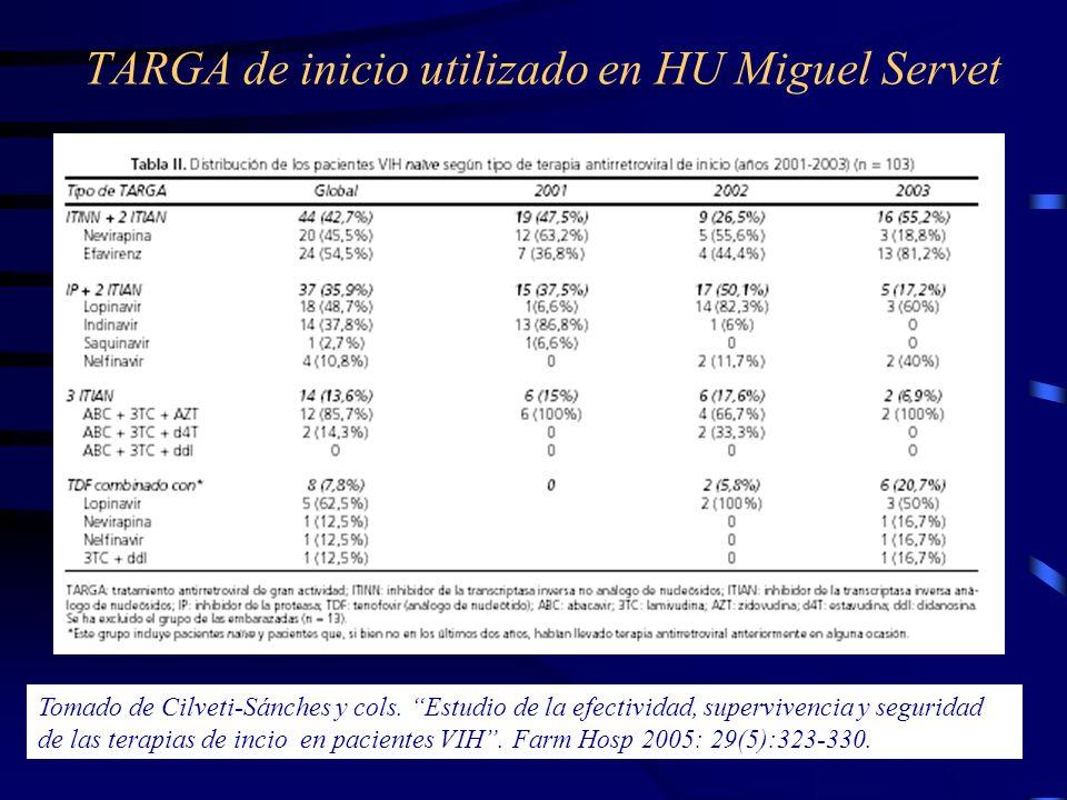TARGA de inicio utilizado en HU Miguel Servet