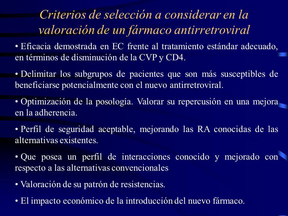 Criterios de selección a considerar en la valoración de un fármaco antirretroviral