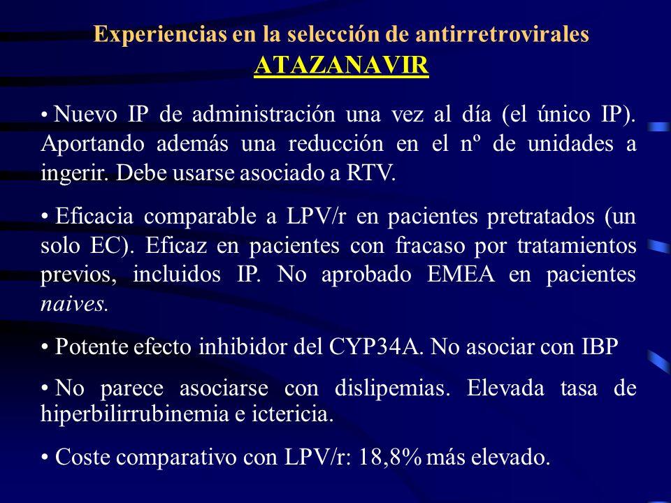 Experiencias en la selección de antirretrovirales ATAZANAVIR