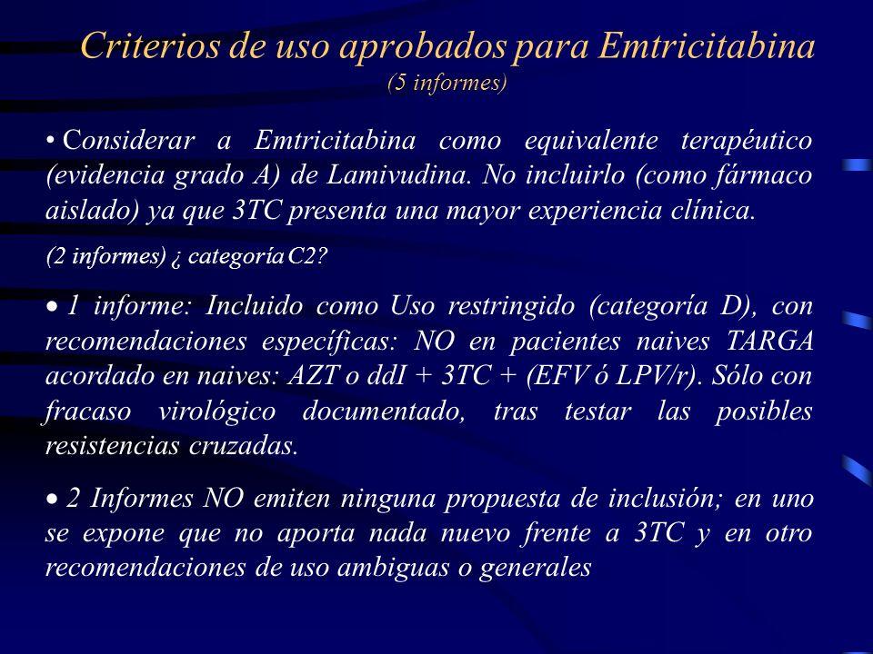 Criterios de uso aprobados para Emtricitabina (5 informes)
