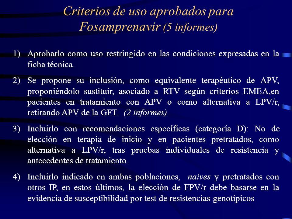Criterios de uso aprobados para Fosamprenavir (5 informes)