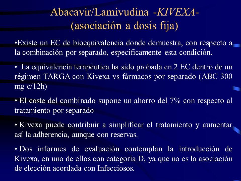 Abacavir/Lamivudina -KIVEXA- (asociación a dosis fija)