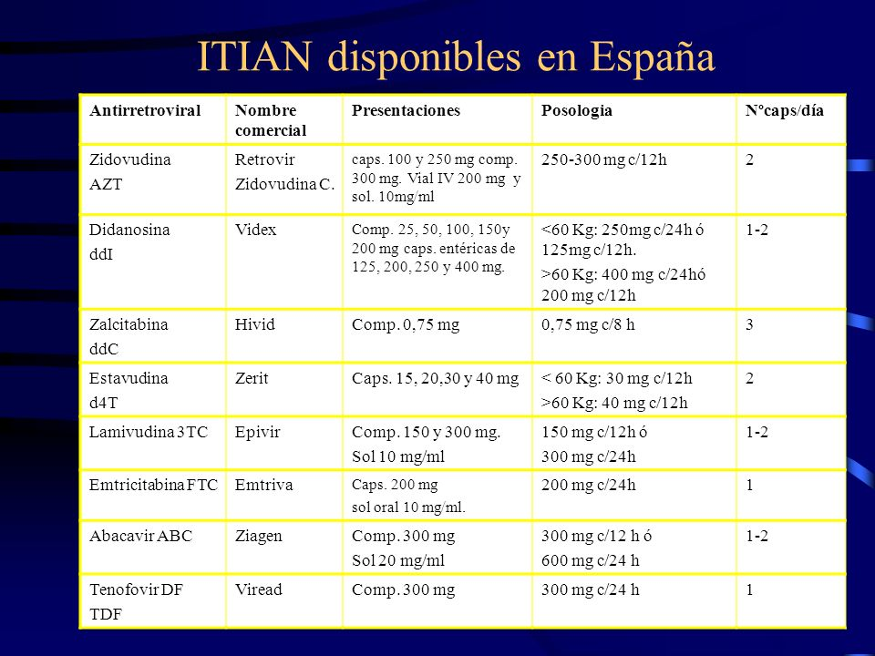 ITIAN disponibles en España
