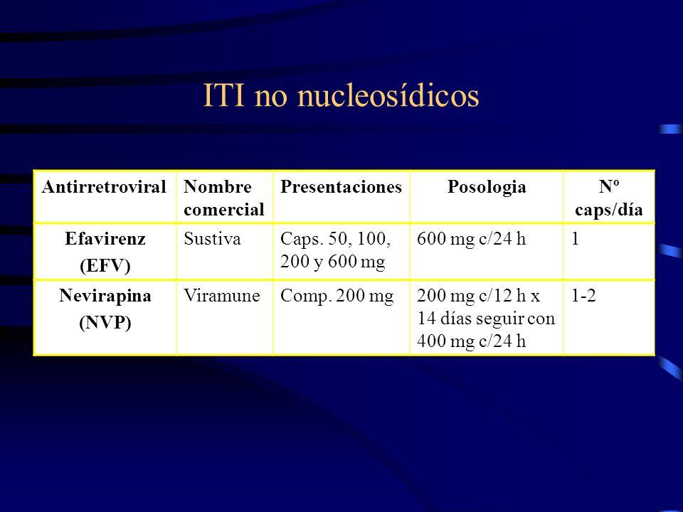 ITI no nucleosídicos Antirretroviral Nombre comercial Presentaciones