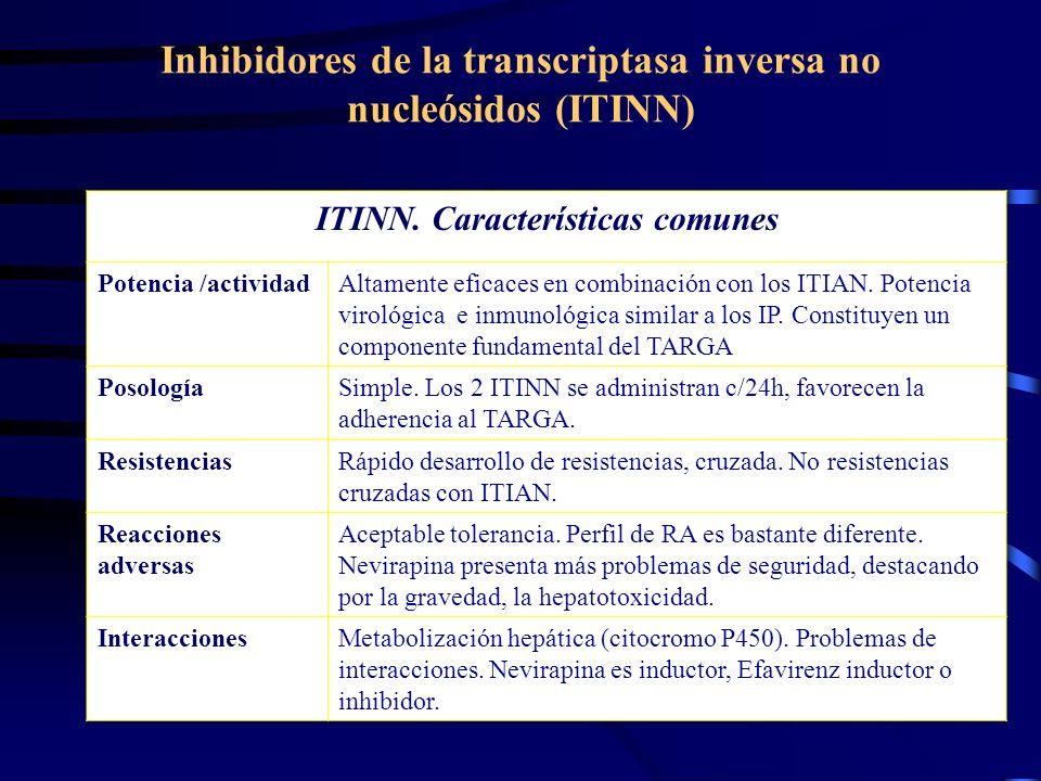 Inhibidores de la transcriptasa inversa no nucleósidos (ITINN)