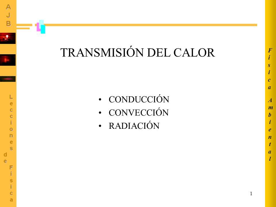 Ambiental Física TRANSMISIÓN DEL CALOR CONDUCCIÓN CONVECCIÓN RADIACIÓN
