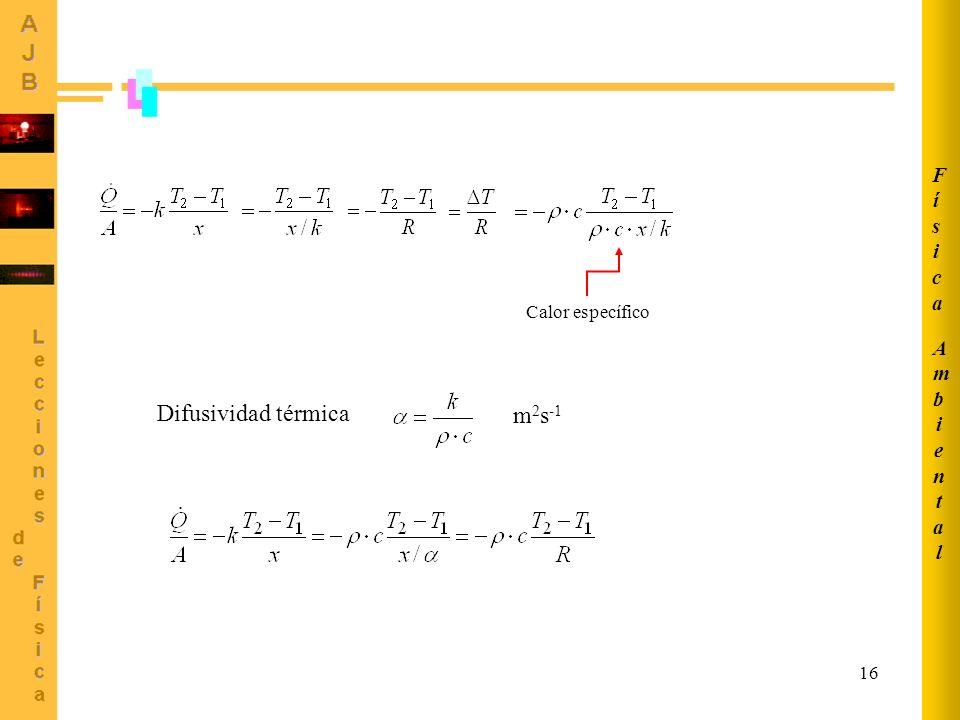 Ambiental Física Calor específico Difusividad térmica m2s-1