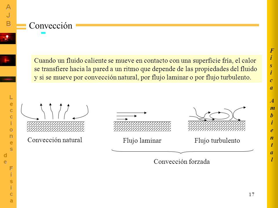 Ambiental Física. Convección.
