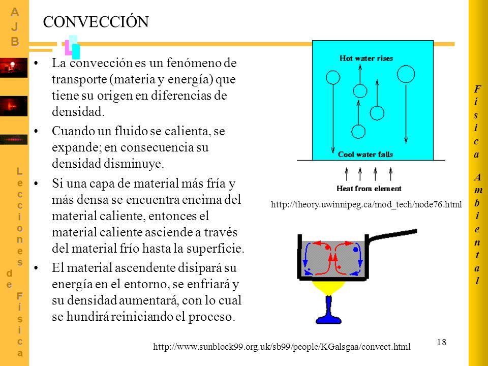Ambiental Física. CONVECCIÓN. La convección es un fenómeno de transporte (materia y energía) que tiene su origen en diferencias de densidad.