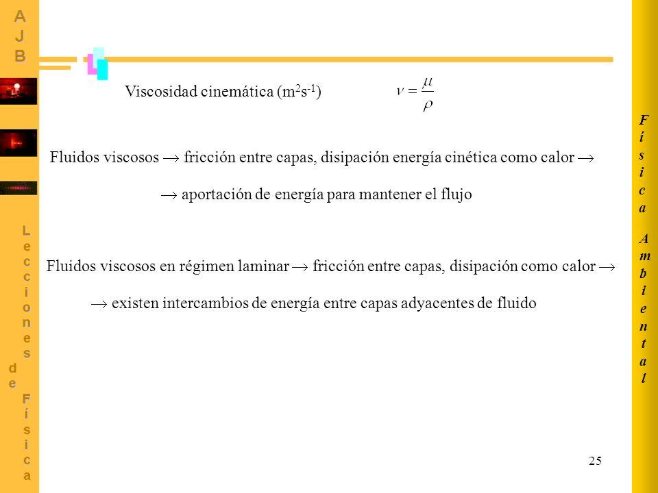 Viscosidad cinemática (m2s-1)