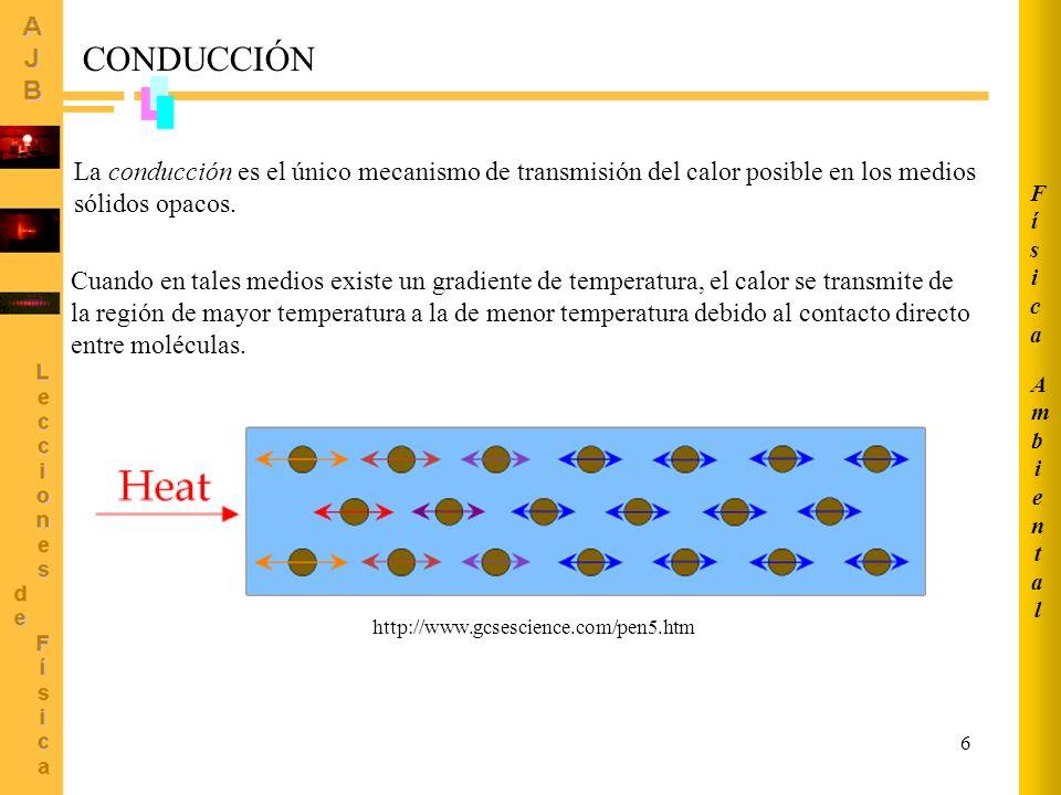 Ambiental Física. CONDUCCIÓN. La conducción es el único mecanismo de transmisión del calor posible en los medios sólidos opacos.