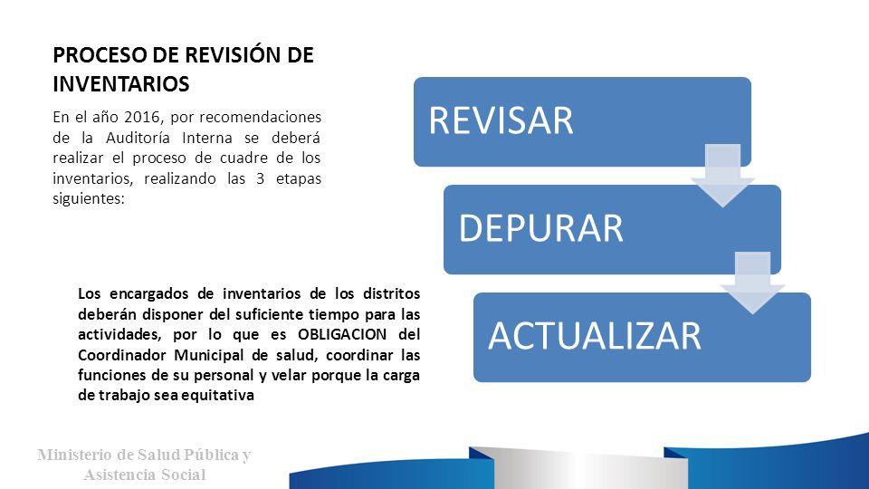 PROCESO DE REVISIÓN DE INVENTARIOS