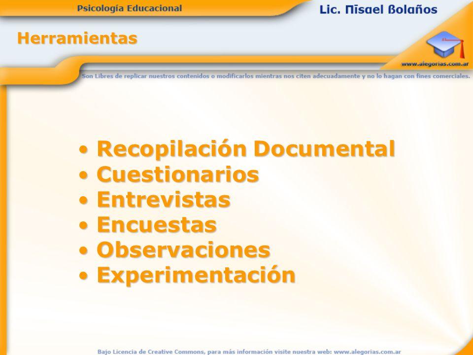 Recopilación Documental Cuestionarios Entrevistas Encuestas