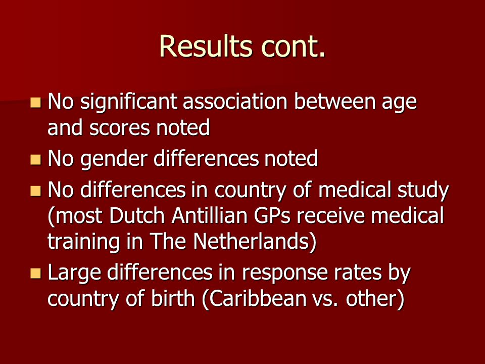 Results cont. No significant association between age and scores noted