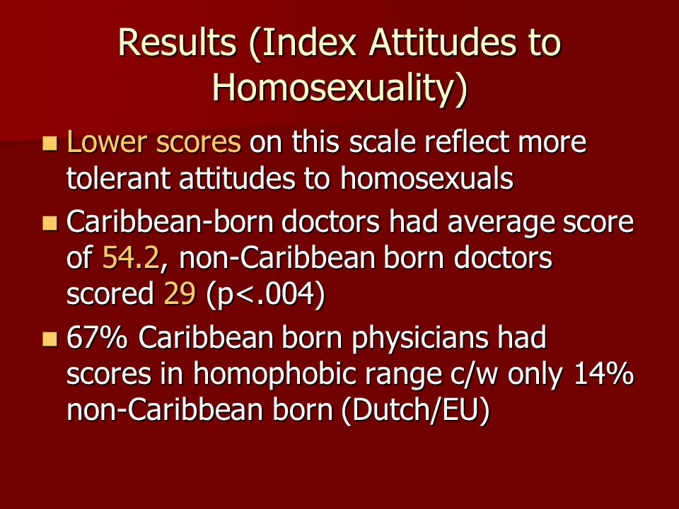 Results (Index Attitudes to Homosexuality)