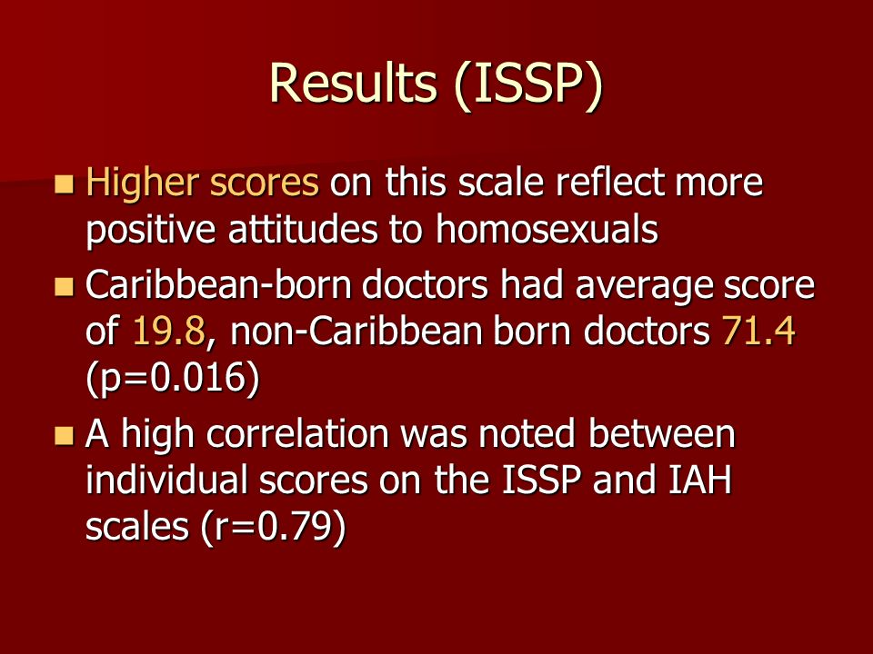 Results (ISSP) Higher scores on this scale reflect more positive attitudes to homosexuals.